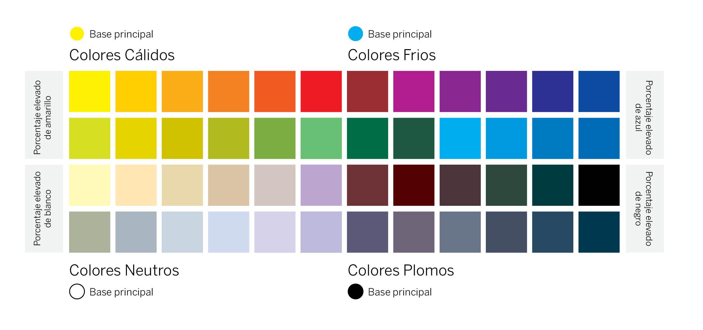 Maquillaje para principiantes la armon a del color 6 - Paleta de colores neutros ...